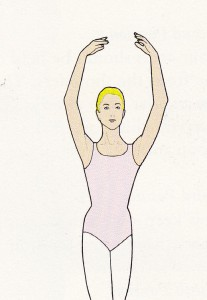ballet positions illustrations