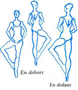 How to do a pirouette